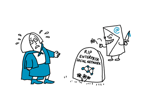 Who killed the social network? Grave of an internal social network